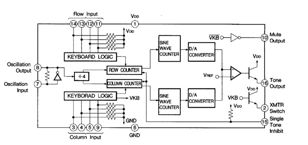 ham radio wiring diagram