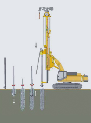 Hammer  Steel Equipment Used For Deep Soil Mixing