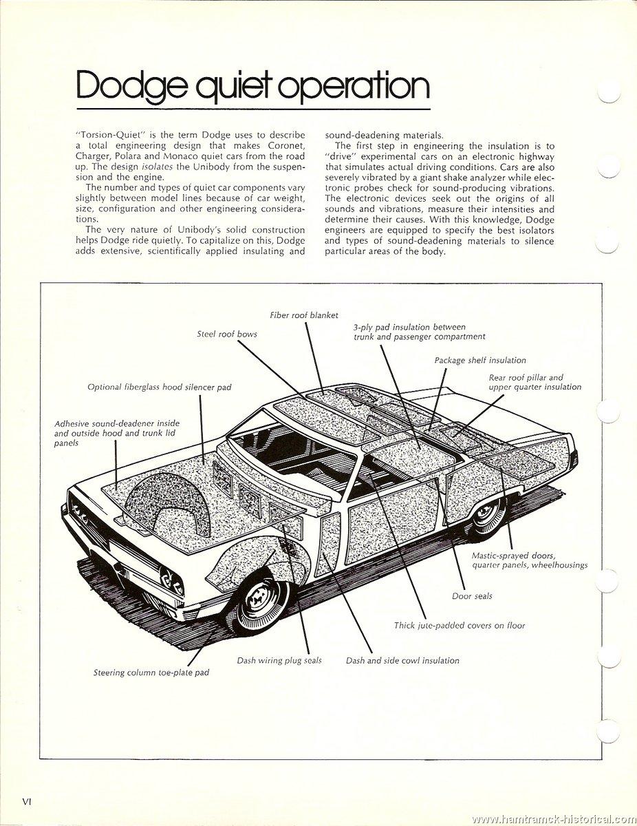 1973 plymouth satellite fuse box