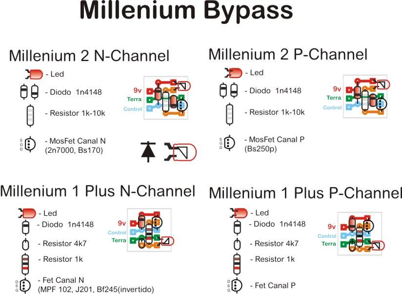 DOC ➤ Diagram General Motors Trailer Plug Wiring Diagram Ebook