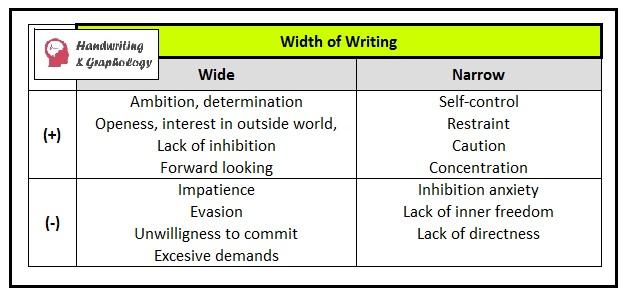 Handwriting Analysis Chart Quick Graphology Guide