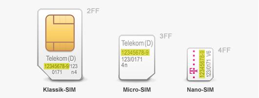 Telekom Kundeninformation zur SIM-Karten Aktivierung