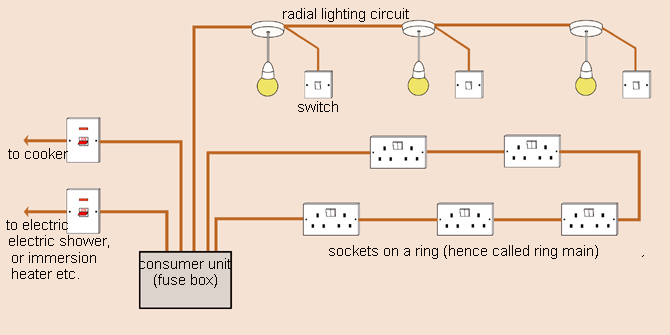 home wiring diagram garage