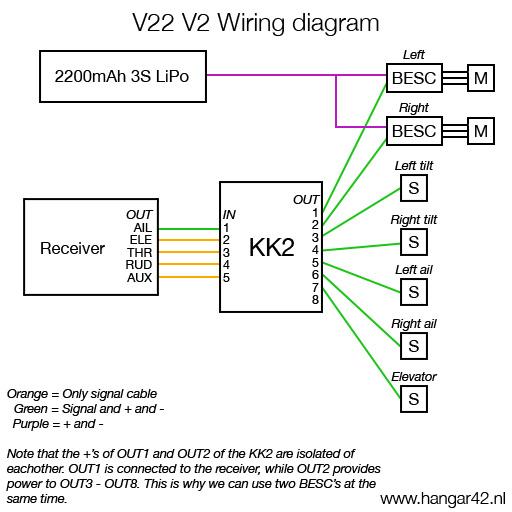 kk2 board wiring diagram wiring diagrams u2022 rh autonomia co
