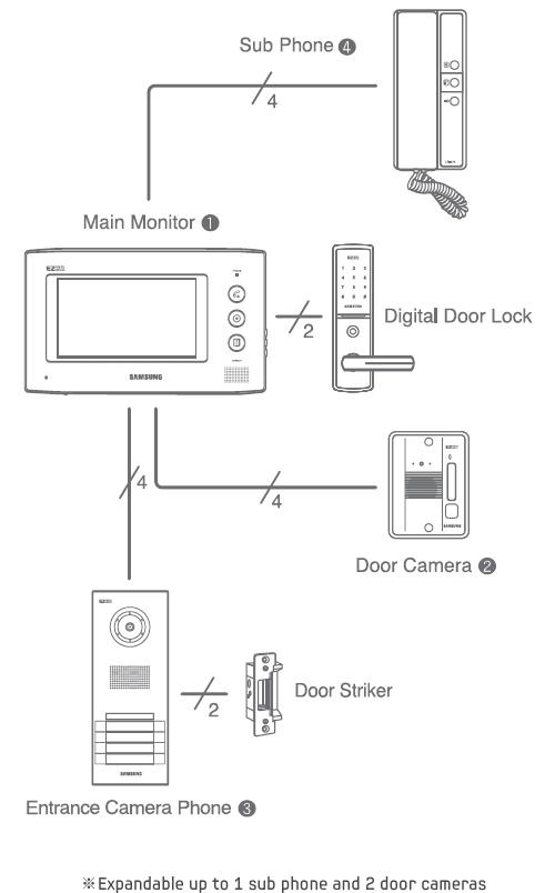 simple door intercom