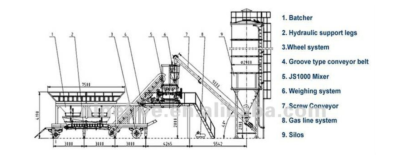 mack engine wiring harness