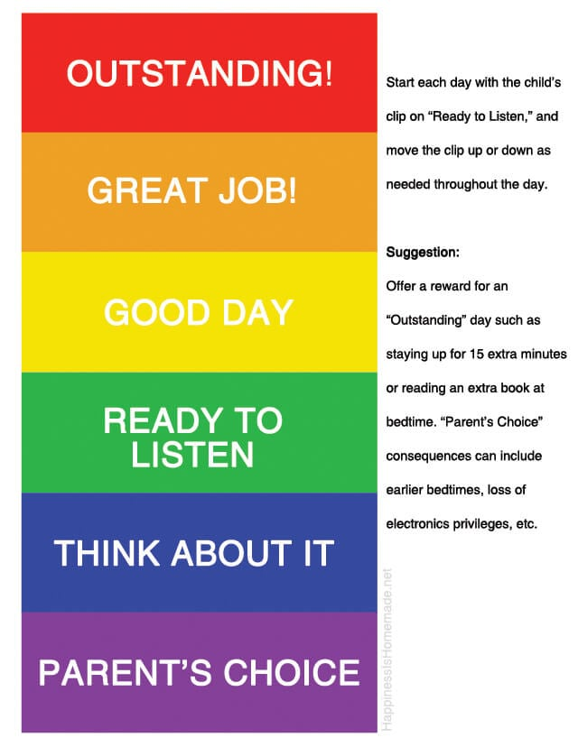 Printable Color Coded Behavior Chart - Happiness is Homemade - printable behavior chart