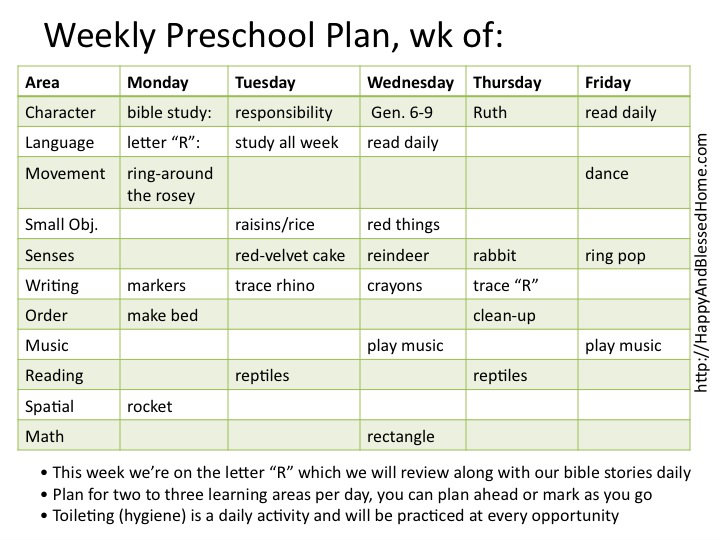 Montessori Preschool with Montessori Planning Charts - Happy and - preschool lesson plan