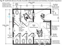 Small or Single Public Restrooms   ADA Guidelines - Harbor ...