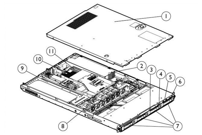 hp proliant dl380 g5 motherboard diagram