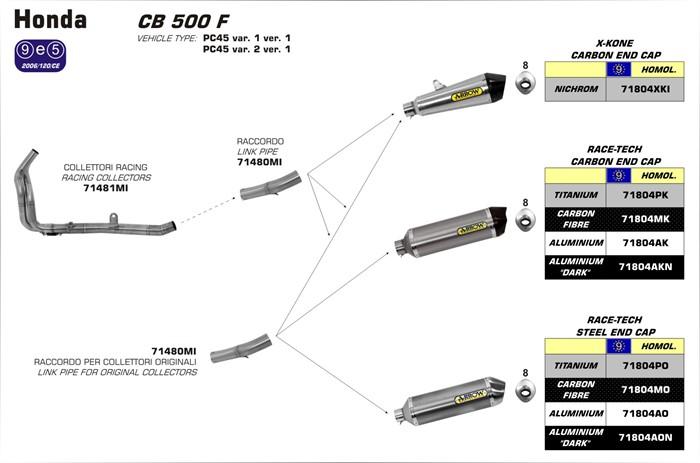 honda cb 500 fuse box
