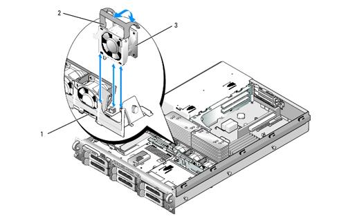 dell poweredge 2950 ledningsdiagram