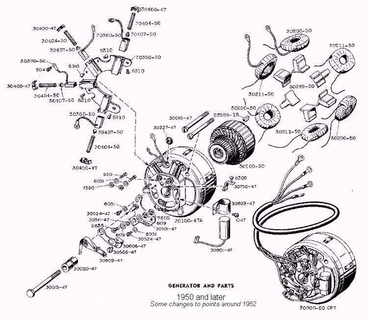 1962 panhead wiring diagram