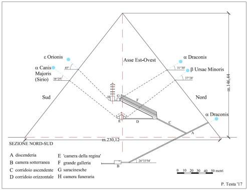 piramidecheope