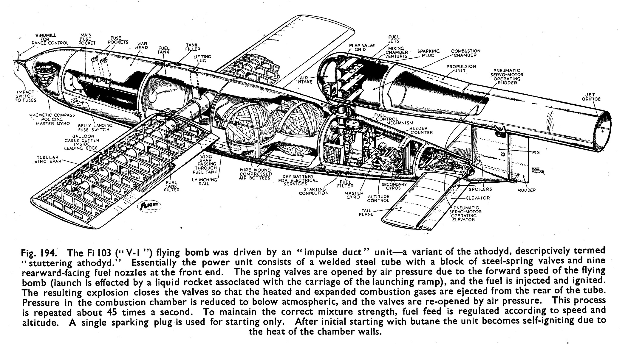 pulse jet engine schematic
