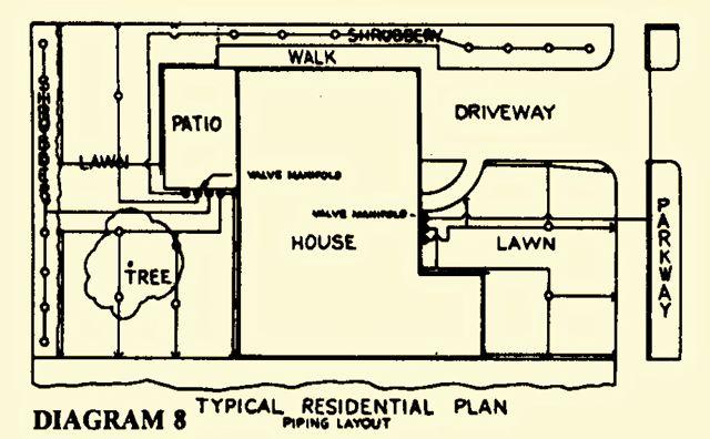 toro wiring schematic wiring diagram for sprinkler system the wiring
