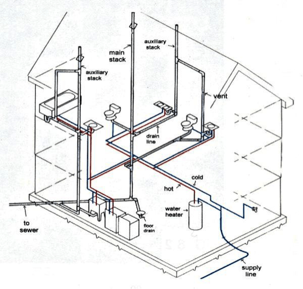 hot water system wiring diagram