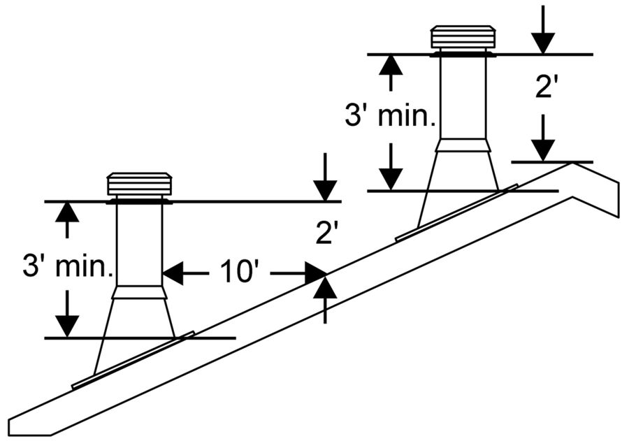 TLC Chimney System Hart  Cooley