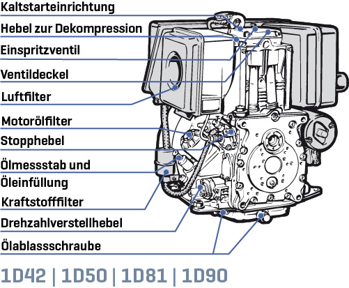 D-Series, small diesel engine, single cylinder engine - Hatz South