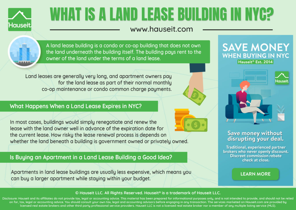 What Happens When a Land Lease Expires? Hauseit NYC