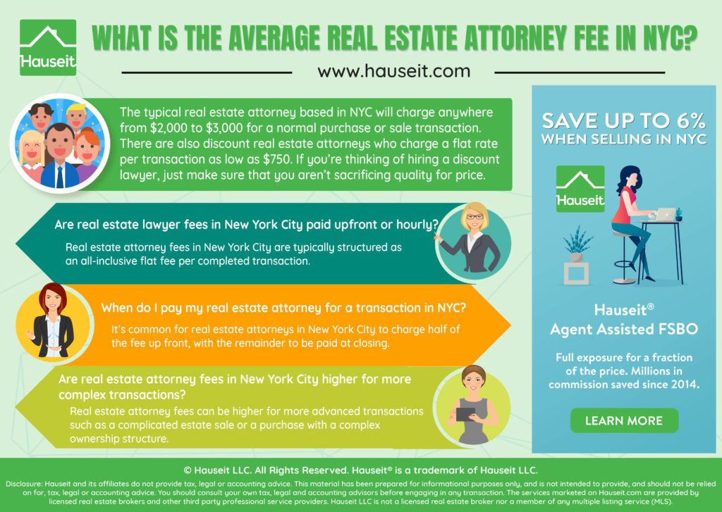 Average Real Estate Lawyer Fees in NYC (2019) How Much You\u0027ll Pay