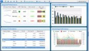 marketing information system graphics