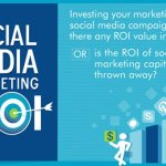 Marketing ROI: 9 Steps to a Better Measure