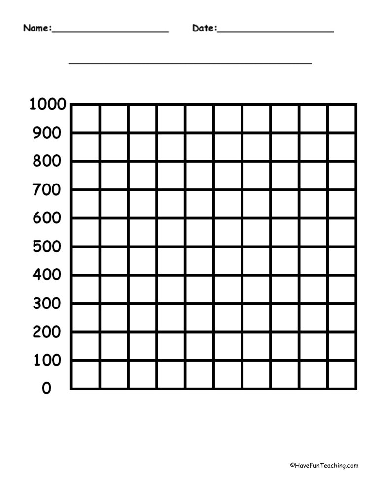 1000 by 1000 Blank Graph Paper Have Fun Teaching