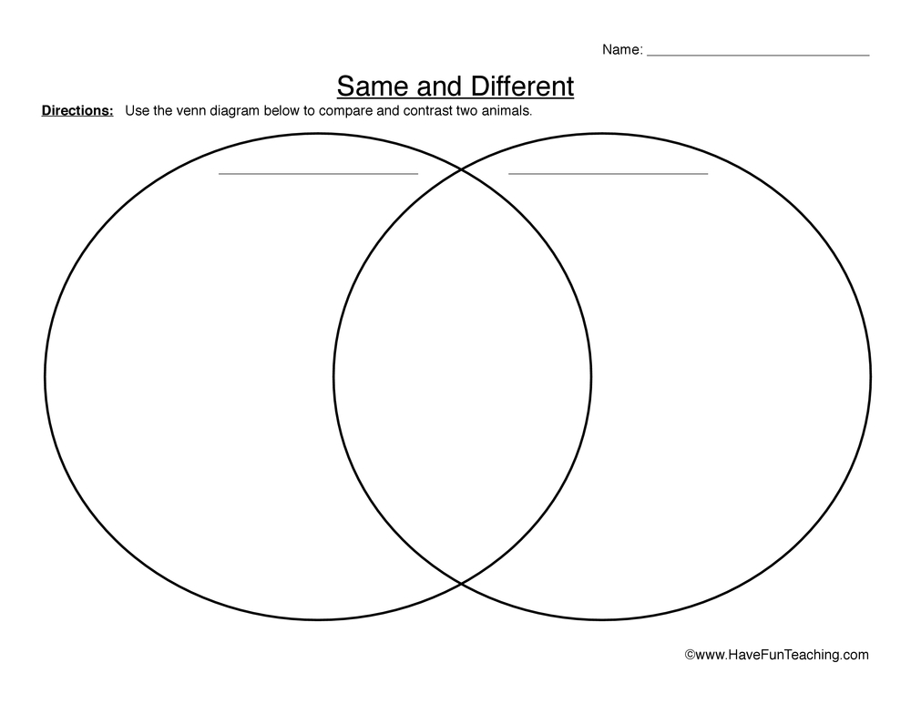 compare contrast venn diagram worksheet