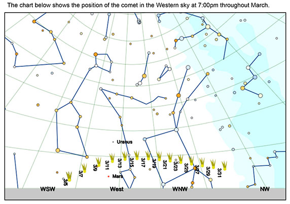 Hawaii, PANSTARRS comet-viewing chart