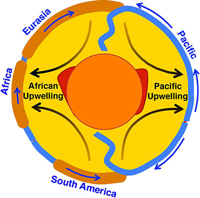 Earth's mantle illustration