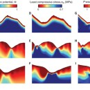 New research predicts bedrock weathering based on surface topography