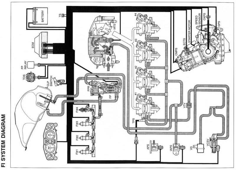 suzuki starter diagram