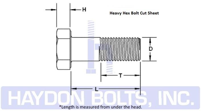 A325 \u2022 A490 \u2022 Heavy Hex Bolts \u2022 Structural Hex Bolts Haydon Bolts