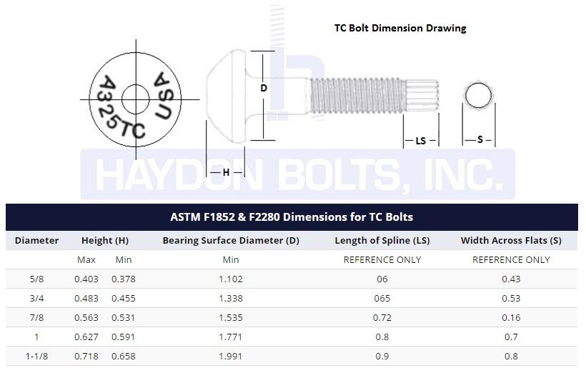 Tension Control Bolts, Twist Off Bolts, A325  A490 - Haydon Bolts
