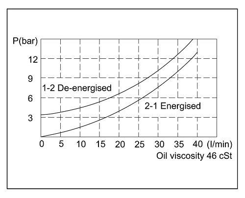 DOC ➤ Diagram 2008 Freightliner Injector Wiring Diagram Ebook
