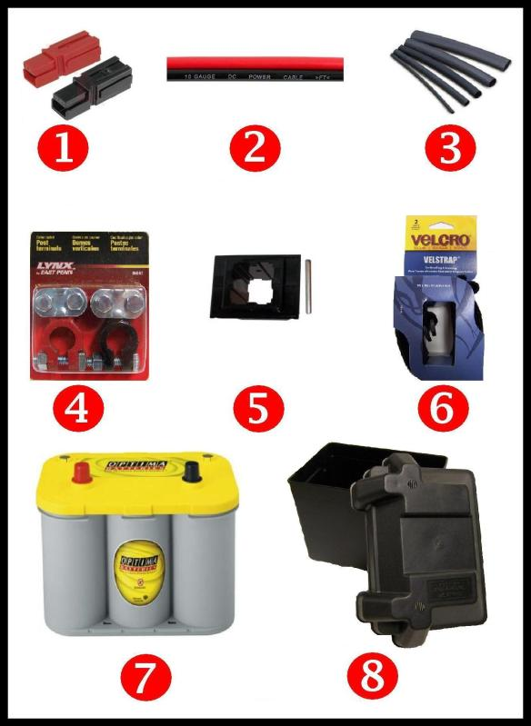 Go-Kit Components