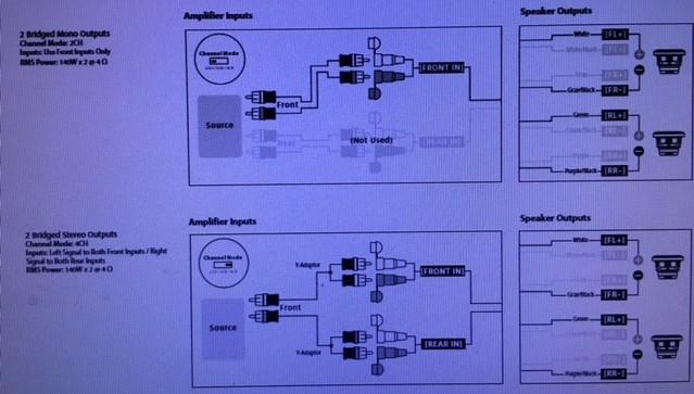String Amp Wiring Diagram Wiring Diagram