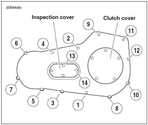 Help! Primary Cover Torque Sequence - Harley Davidson Forums