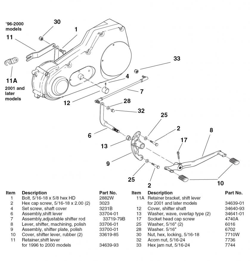 Harley Parts Diagram Wiring Diagram 2019