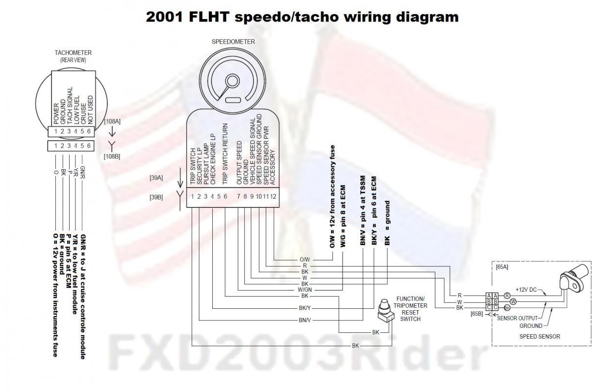 wrg 8096] harley speedometer wiring diagram 2012harley davidson wiring diagram 2000 harley free engine