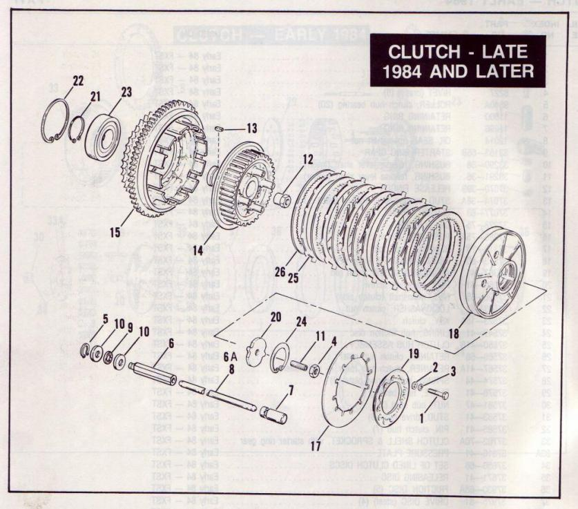 Harley Sportster Clutch Parts Diagram Free Download Wiring Diagram