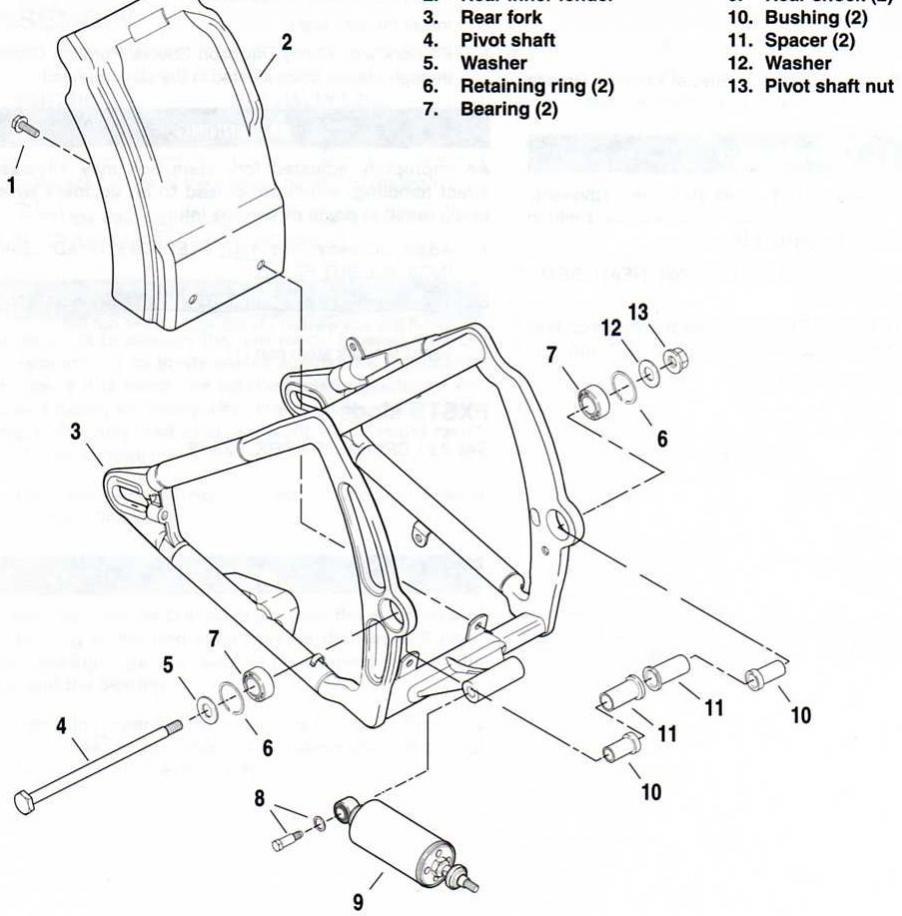 harley davidson wheel assembly diagram
