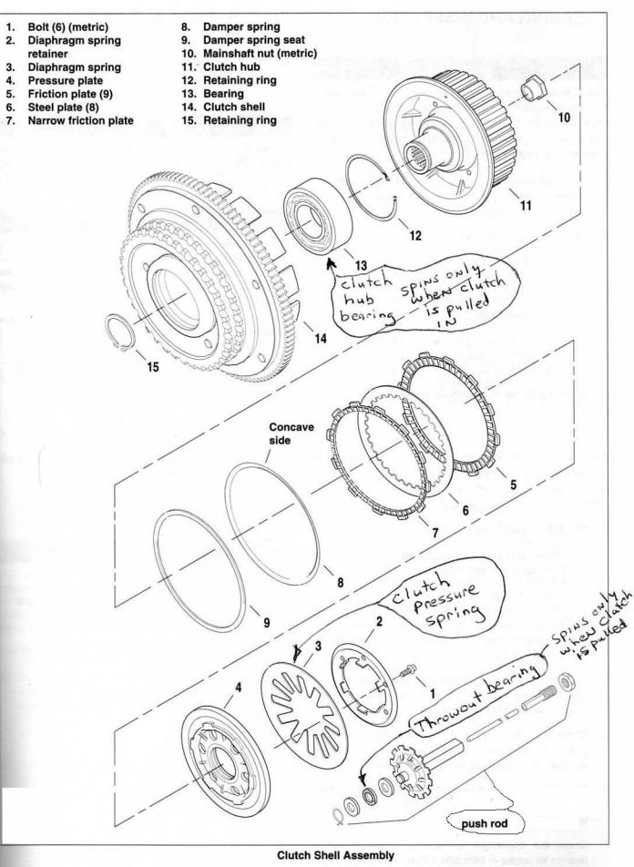 2008 road king engine diagram
