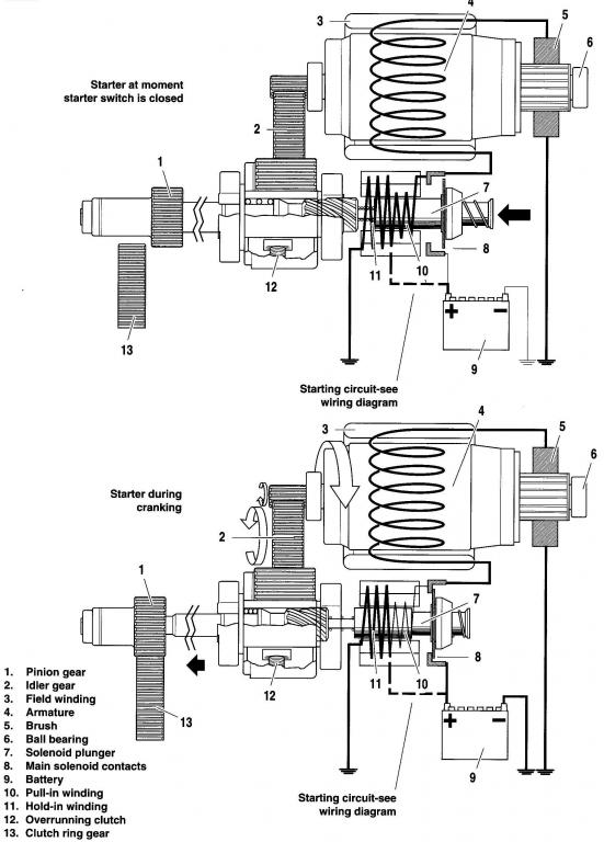 wiring diagram for a ford starter solenoid