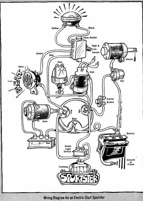 Harley Wiring Diagrams Simple Wiring Diagram