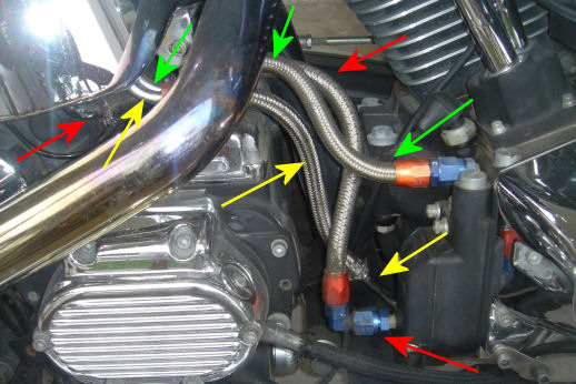 Oil Line Routing Diagram Shovelhead Pictures Index listing of