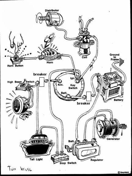 simple panhead wiring diagram