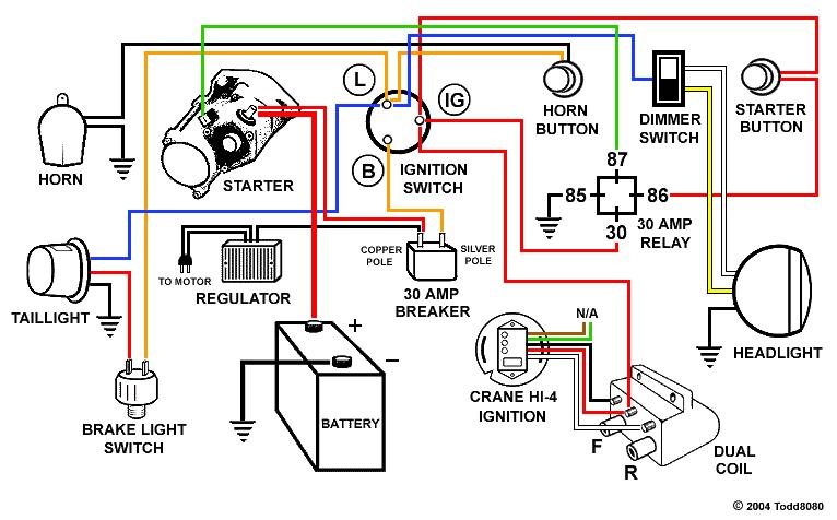 Harley Wiring Diagrams car block wiring diagram