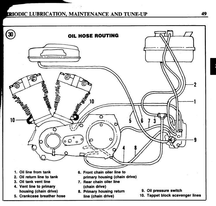 78 shovelhead wiring diagram